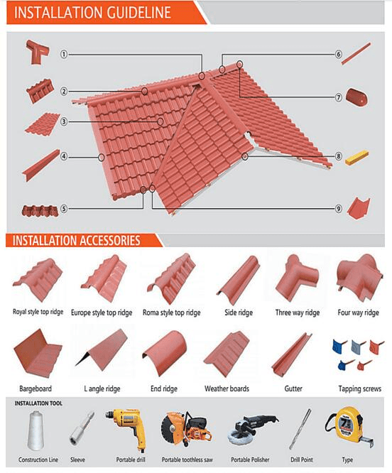 Yuehao plastic roof tiles wholesaler top house roof accessories supplier for connection-29