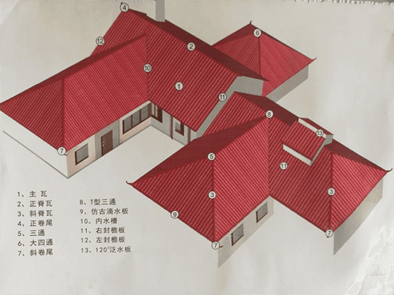Yuehao plastic roof tiles wholesaler top house roof accessories supplier for connection