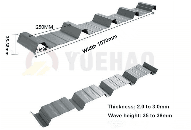 Yuehao plastic roof tiles wholesaler durable recycled plastic roof tiles for manufacturer for wall sealing