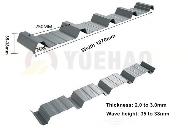 Yuehao plastic roof tiles wholesaler roof opaque corrugated roofing sheets personalized for eaves flashing board-6