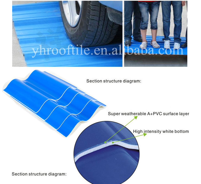 Yuehao plastic roof tiles wholesaler widely used PVC heat resistant roof overseas market for station-2